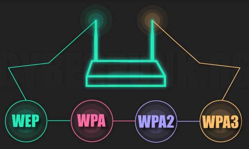 wpa3-nedir-wpa2den-farklari-nelerdir-1576944785.jpg